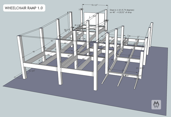 Ada Wheelchair Ramp Plans